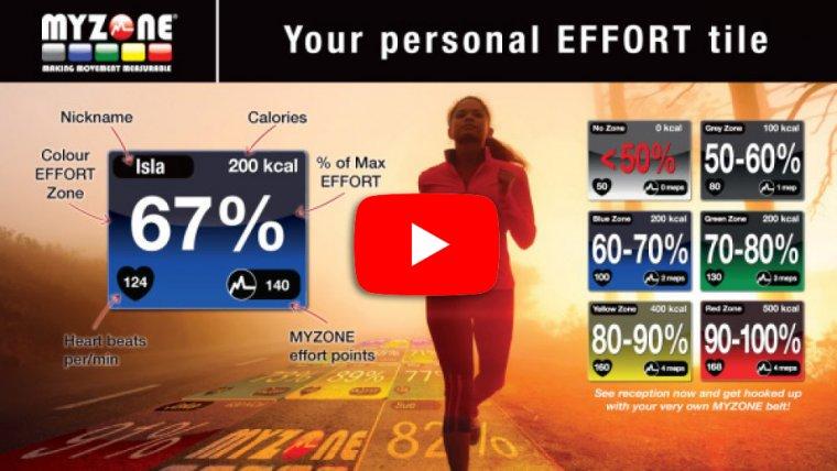 Jaké fitness trendy budou vroce 2020 nejžádanější (11).jpg