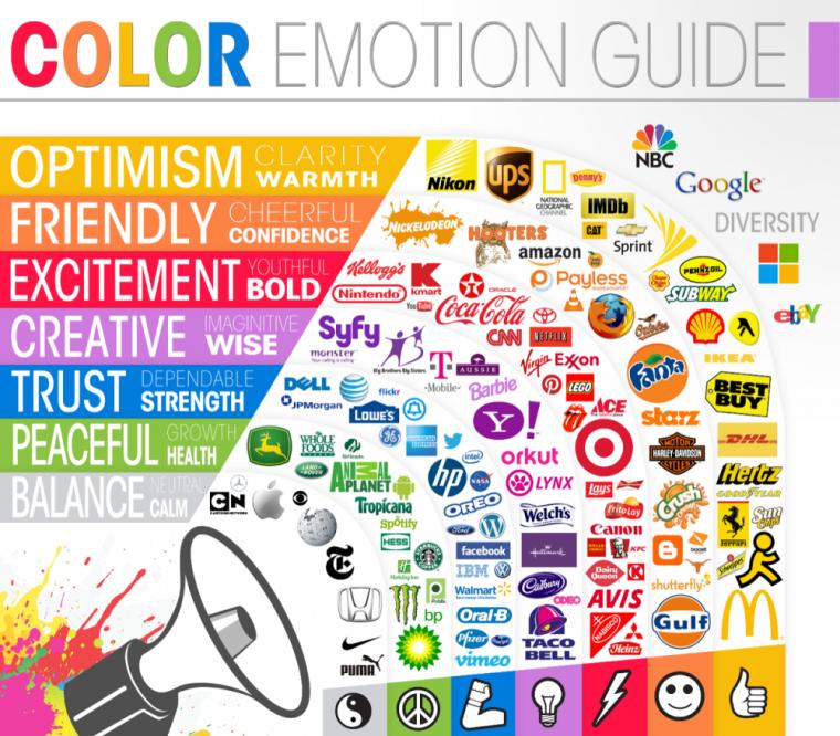 Psychologie barev vefitness (2).png